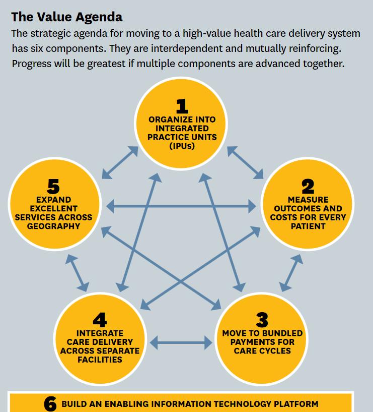 A stratégia, amely helyreállítja az egészségügyet